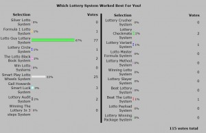 Official 2013 Best Winning Lotto system Results!